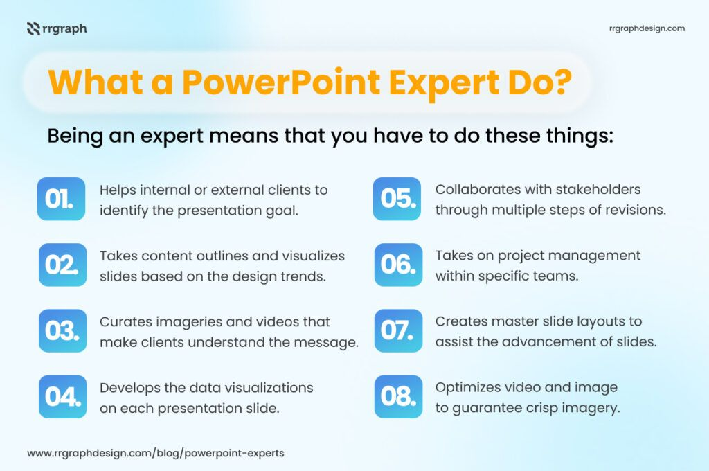 18 Ways to Become PowerPoint Experts