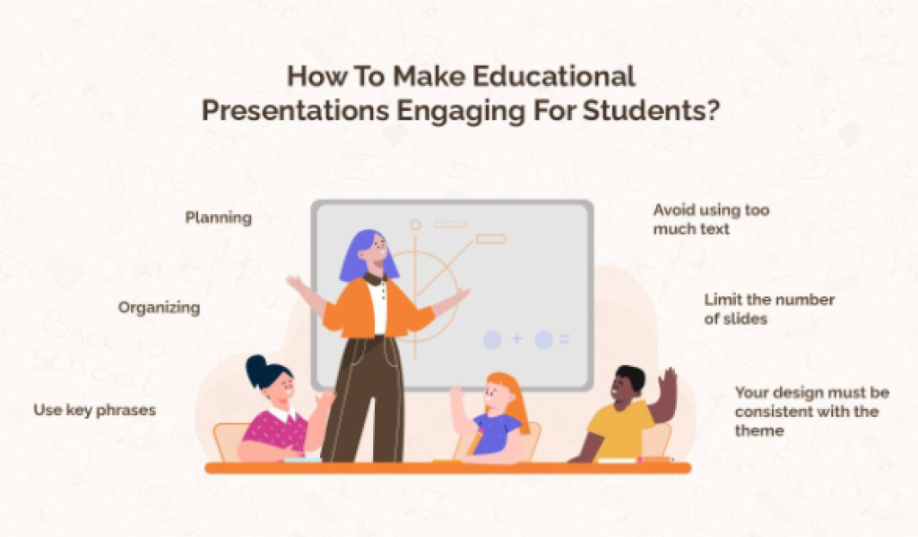 How Educational Presentation Tools Can Make an Impact on Students